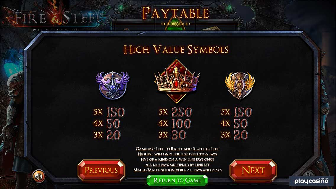 High Value Symbol Payouts