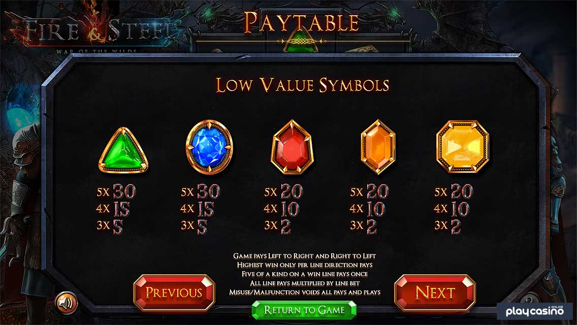 Low Value Symbol Payouts