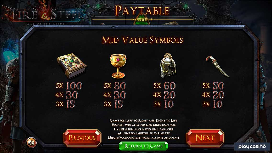 Mid Level Symbols