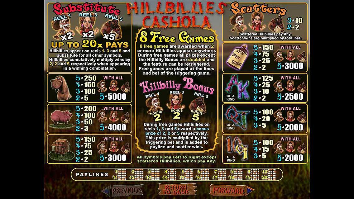 Hillbillies Cashola Payout Symbols