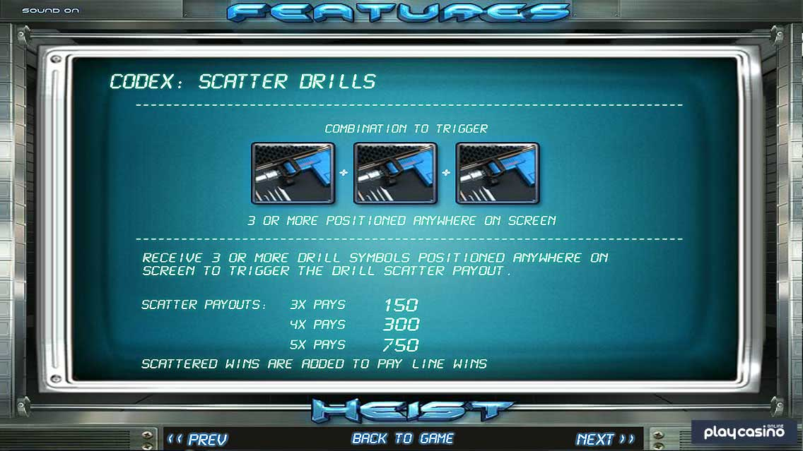 Heist Slot Scatter Drills
