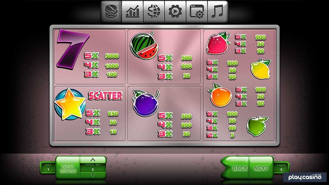Sparkling Fresh Slot Payouts and Prizes