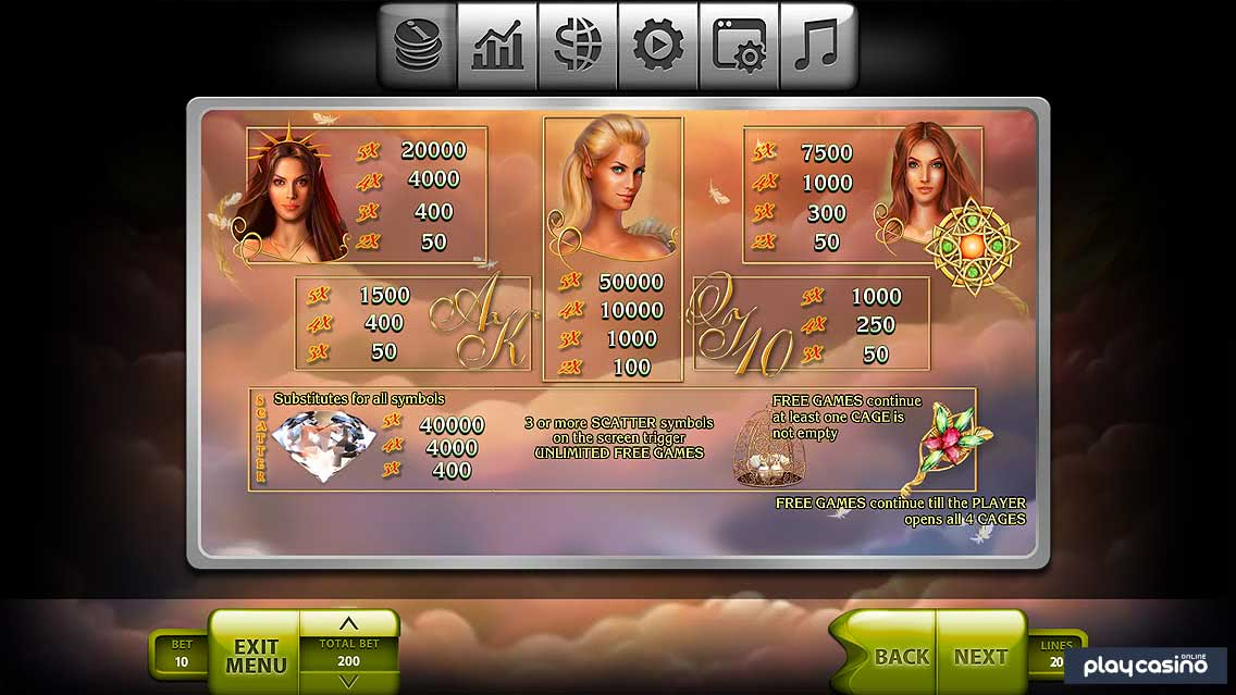 Fairy Tale Payout Symbols