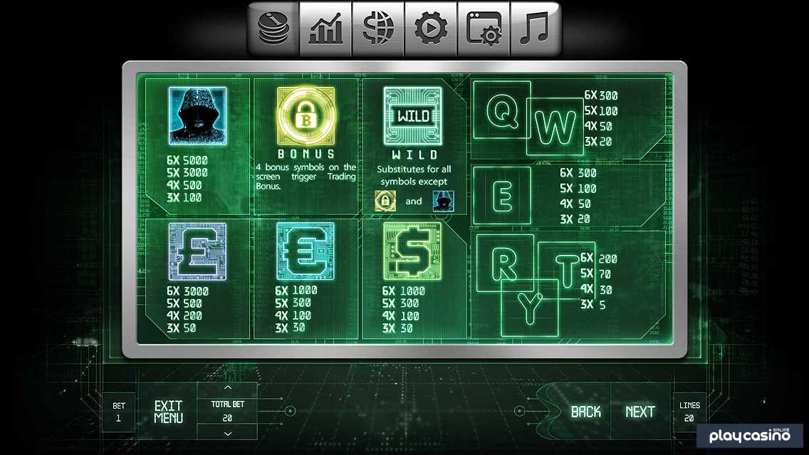 Satoshi's Secrets Payout Symbols