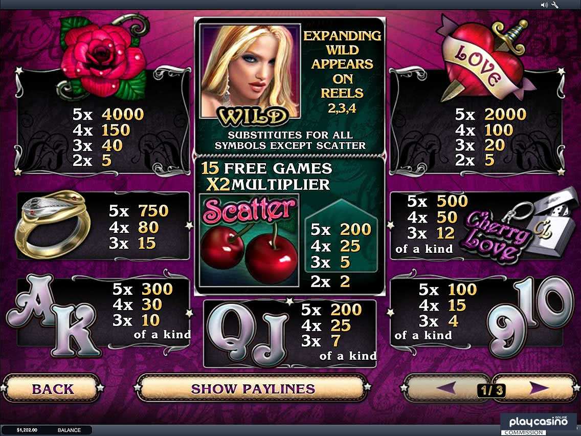 Cherry Love Payouts