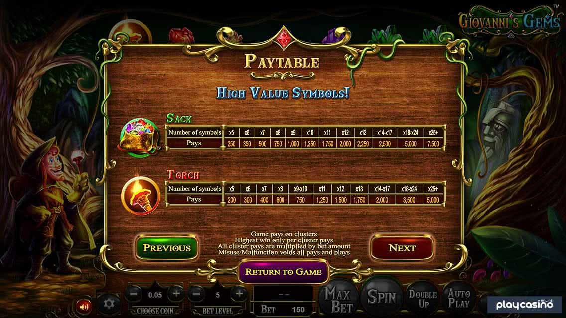 High Value Payout Symbols