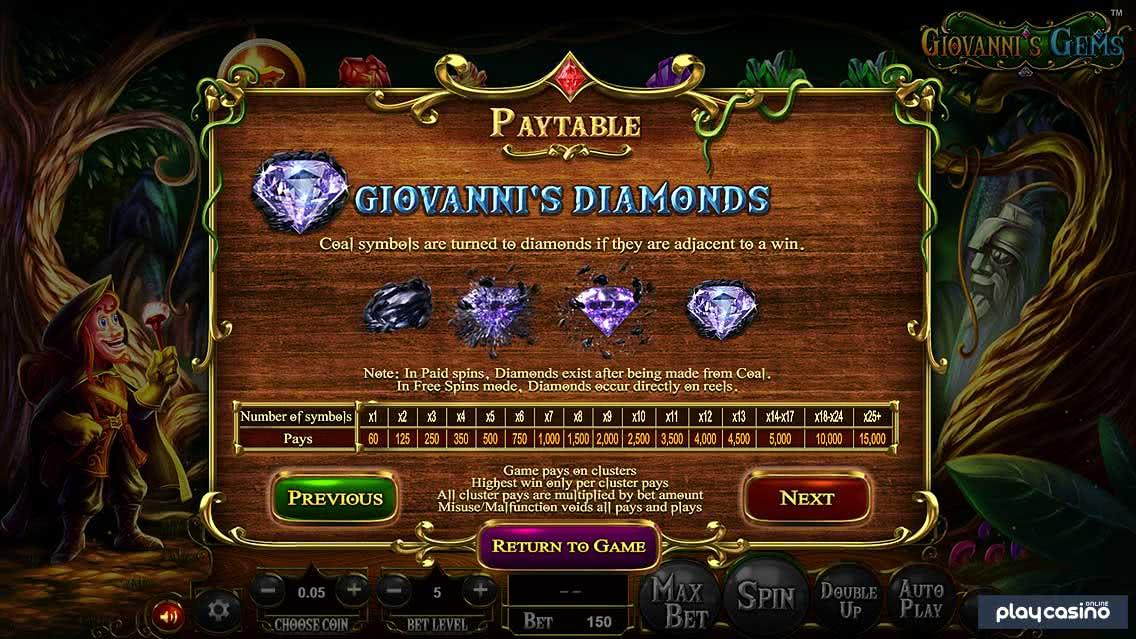 Giovanni's Diamonds Feature