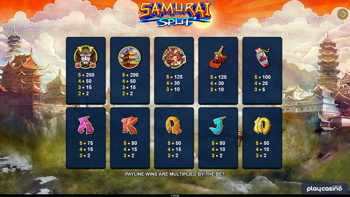 Samurai Split Payout Symbols