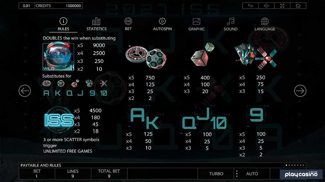2027 ISS Payout Symbols