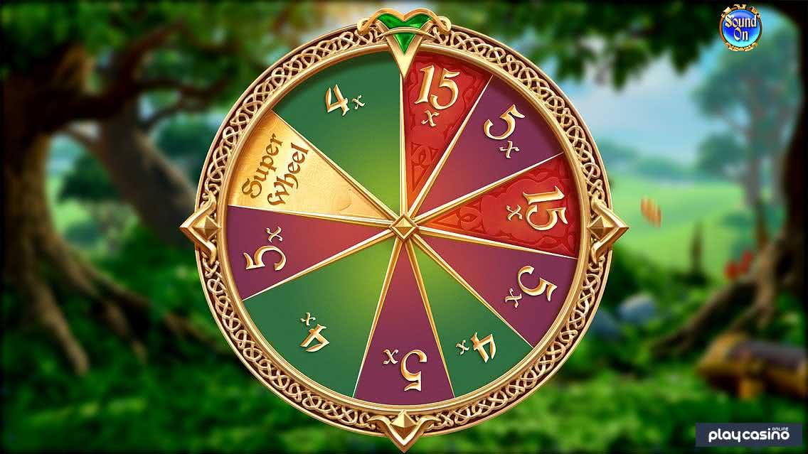 The Money Wheel