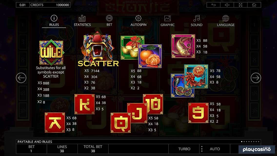 Chunjie Slot Payout Symbols & Prizes