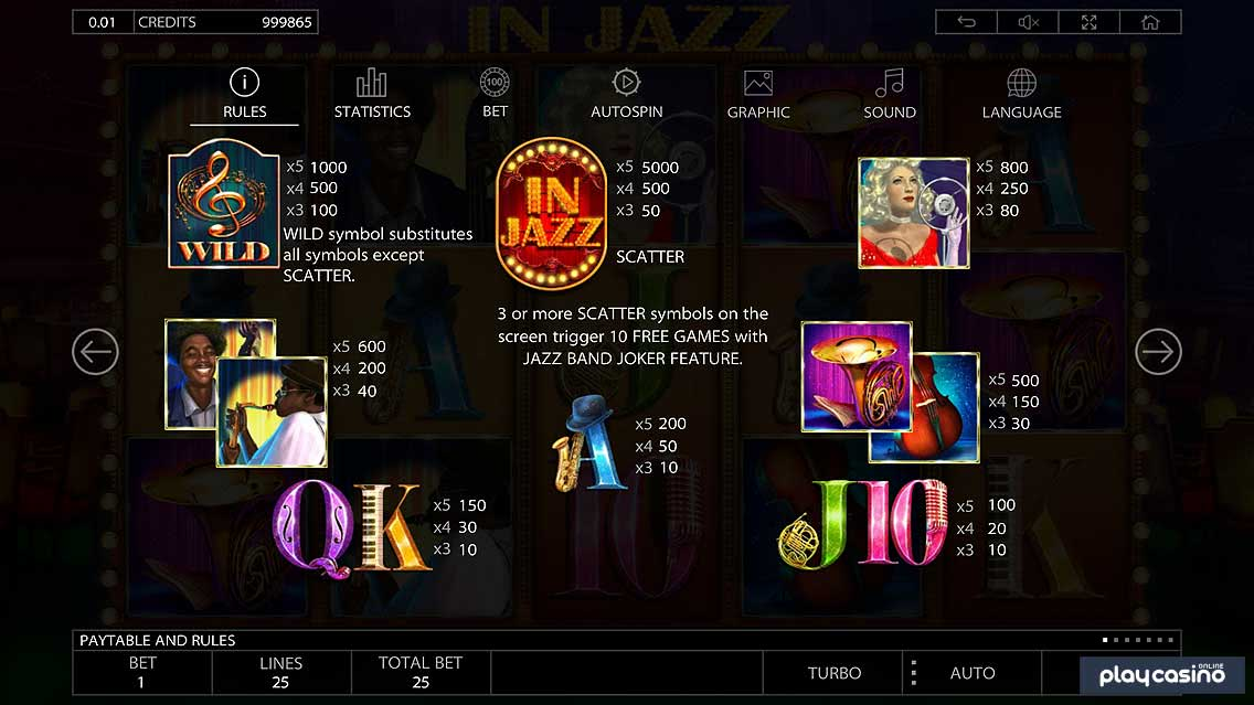 In Jazz Slot - Payouts
