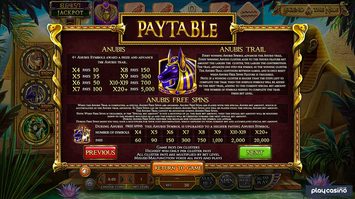 Anubis Trail and Free Spins