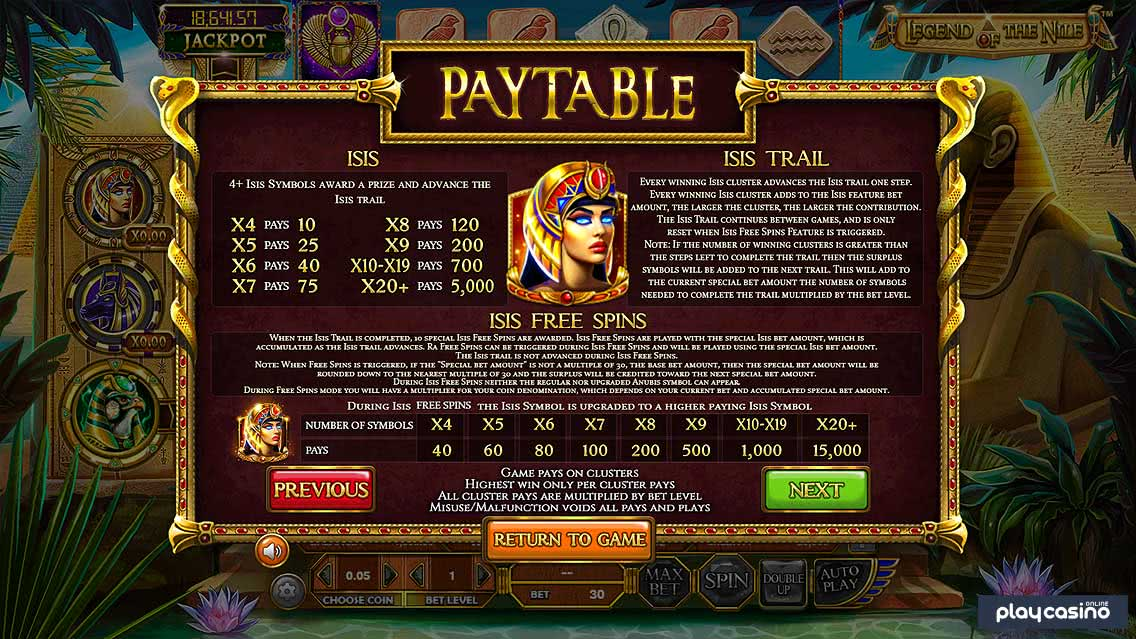Isis Trail & Free Spins