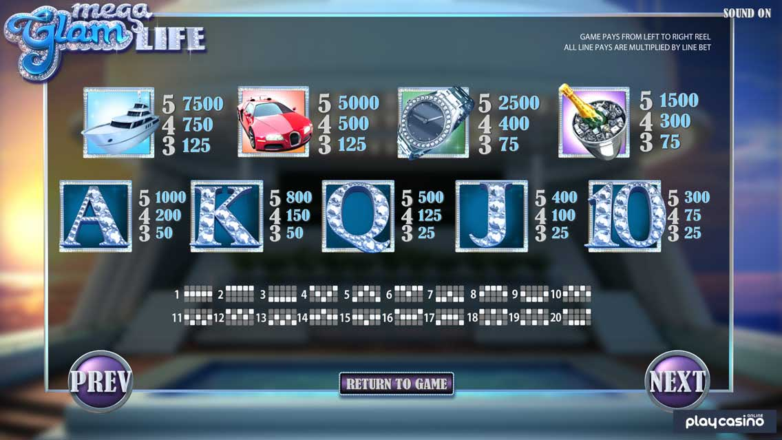 Mega Glam Life Paytable