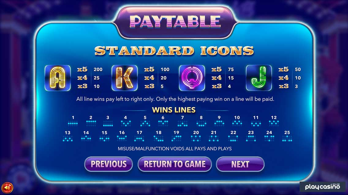 Sin City Nights Normal Icon Payouts