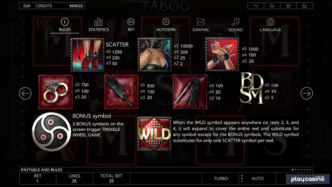 Taboo Slot Machine Payouts