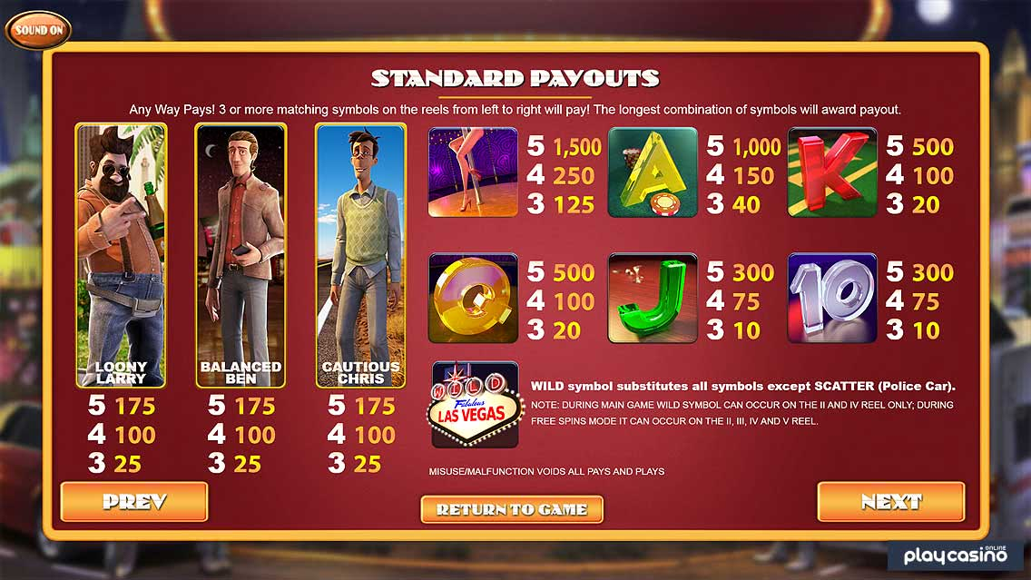 Weekend in Vegas Slot - Payouts