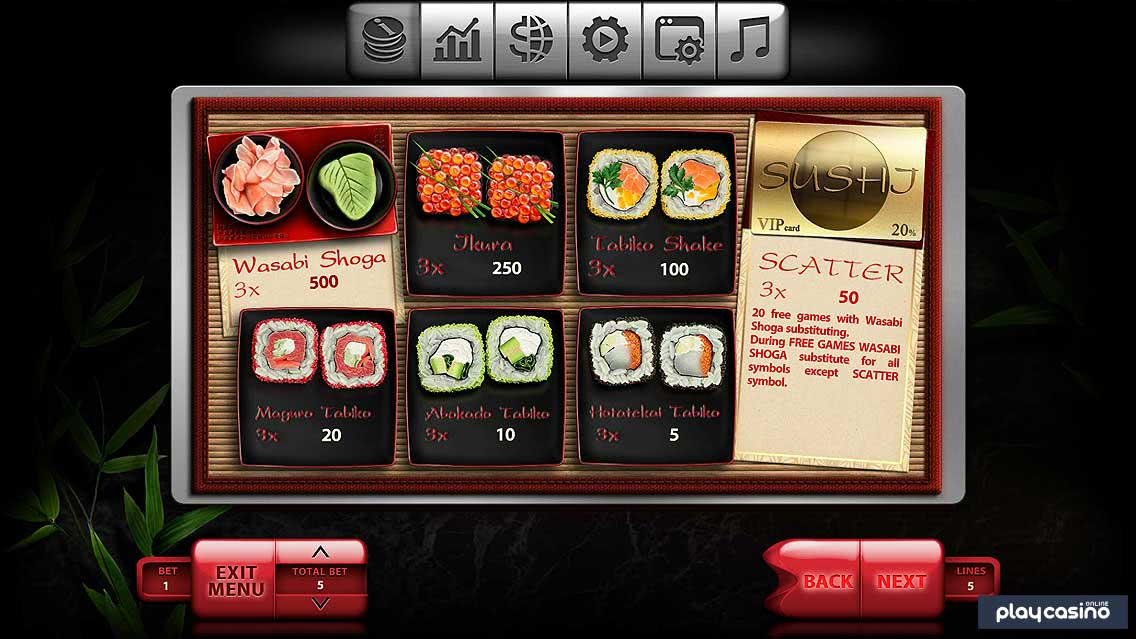 Sushi Slot - Menu and Payouts
