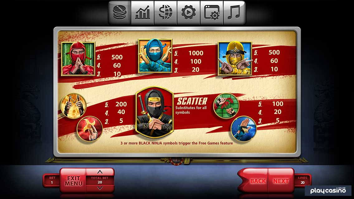 The Ninja Slot Symbol Payouts