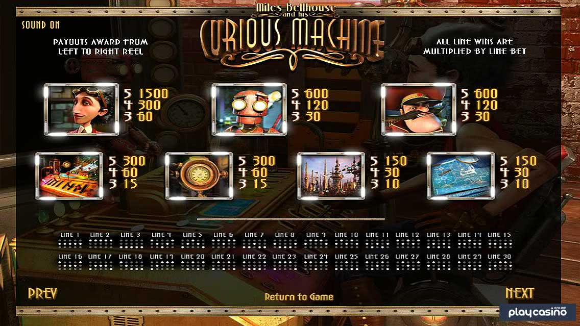 The Curious Machine Payouts