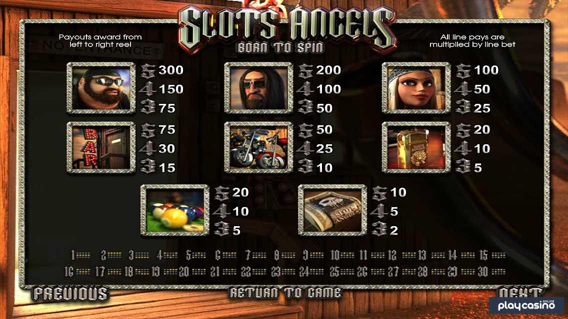 Slots Angels - Payouts