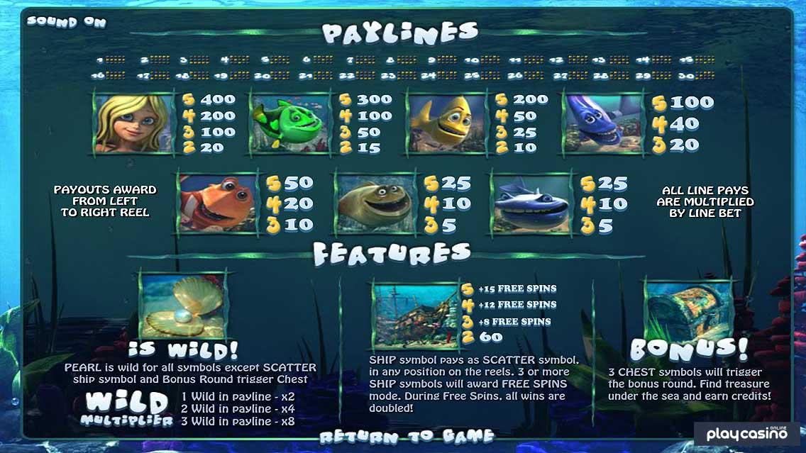 Under the Sea Slot Winning Combinations