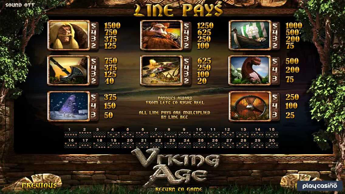 Viking Age Slot - Symbol Payouts